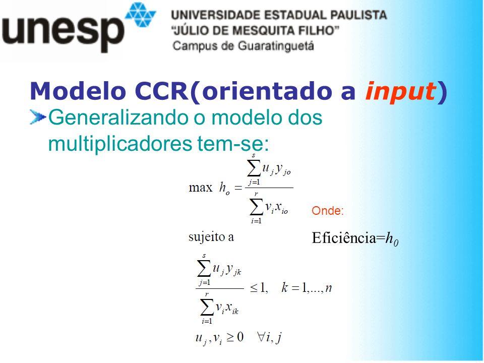 Modelo CCR(orientado a input) Generalizando o modelo dos multiplicadores tem-se: Onde: Eficiência=h 0