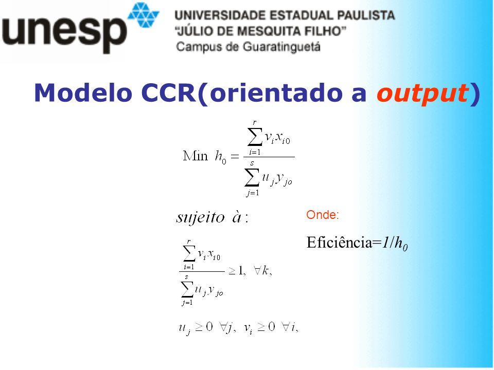 Modelo CCR(orientado a output) Onde: Eficiência=1/h 0
