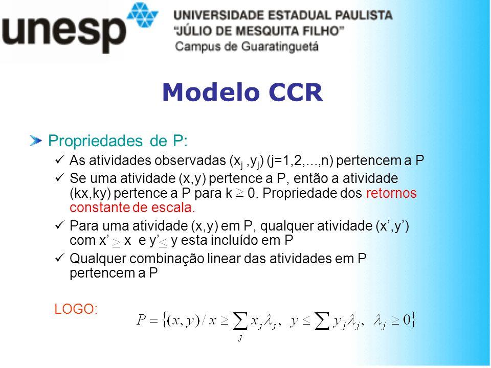 Modelo CCR Propriedades de P: As atividades observadas (x j,y j ) (j=1,2,...,n) pertencem a P Se uma atividade (x,y) pertence a P, então a atividade (