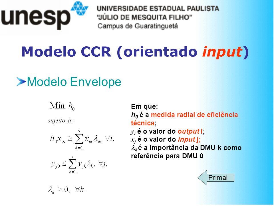 Modelo CCR (orientado input) Modelo Envelope Primal Em que: h 0 é a medida radial de eficiência técnica; y i é o valor do output i; x j é o valor do i