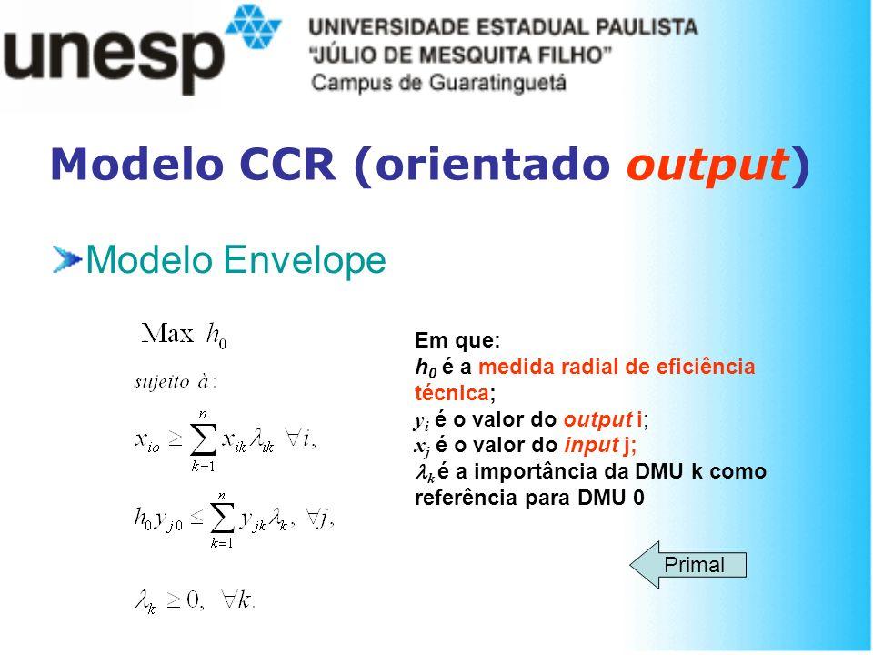 Modelo CCR (orientado output) Modelo Envelope Primal Em que: h 0 é a medida radial de eficiência técnica; y i é o valor do output i; x j é o valor do