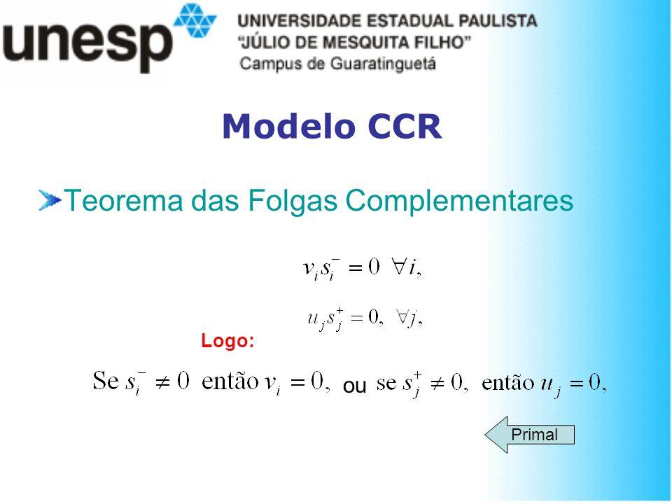 Modelo CCR Teorema das Folgas Complementares Primal Logo: ou