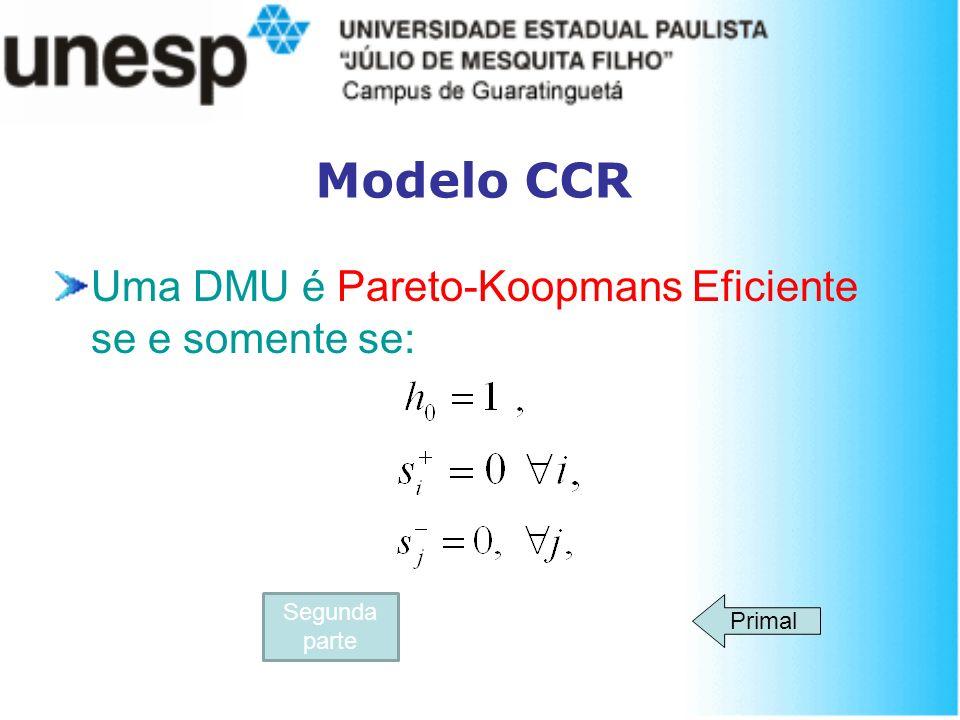 Modelo CCR Uma DMU é Pareto-Koopmans Eficiente se e somente se: Primal Segunda parte
