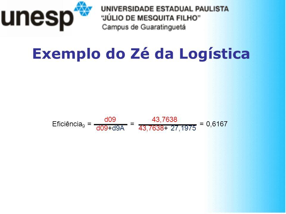 d09 43,7638 d09+d9A 43,7638+ 27,1975 Eficiência 9 = = 0,6167=