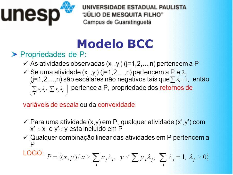 Modelo BCC Propriedades de P: As atividades observadas (x j,y j ) (j=1,2,...,n) pertencem a P Se uma atividade (x j,y j ) (j=1,2,...,n) pertencem a P
