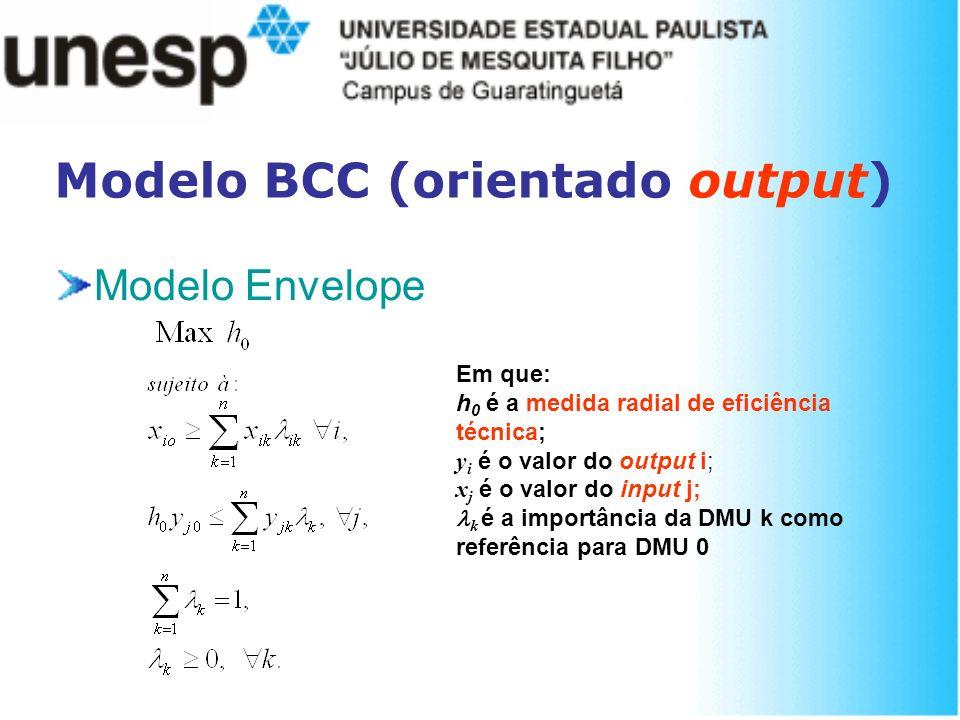 Modelo BCC (orientado output) Modelo Envelope Em que: h 0 é a medida radial de eficiência técnica; y i é o valor do output i; x j é o valor do input j