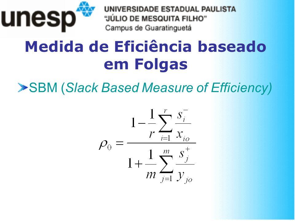 SBM (Slack Based Measure of Efficiency) Medida de Eficiência baseado em Folgas