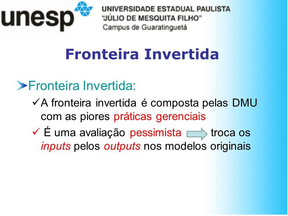 Fronteira Invertida Fronteira Invertida: A fronteira invertida é composta pelas DMU com as piores práticas gerenciais É uma avaliação pessimista troca
