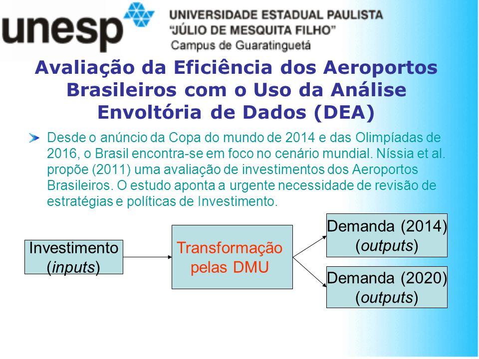 Avaliação da Eficiência dos Aeroportos Brasileiros com o Uso da Análise Envoltória de Dados (DEA) Desde o anúncio da Copa do mundo de 2014 e das Olimp