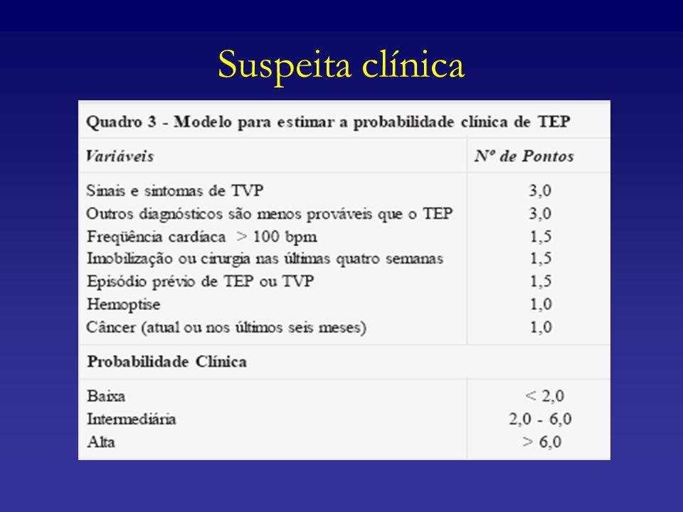 Suspeita clínica