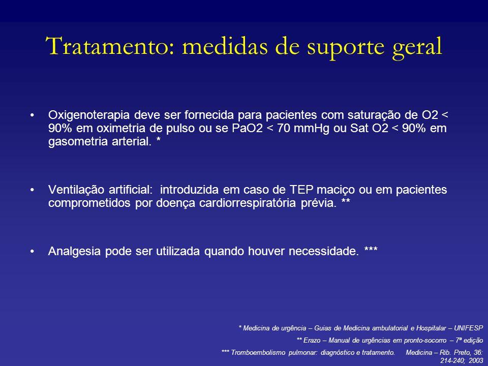 Tratamento: medidas de suporte geral Oxigenoterapia deve ser fornecida para pacientes com saturação de O2 < 90% em oximetria de pulso ou se PaO2 < 70