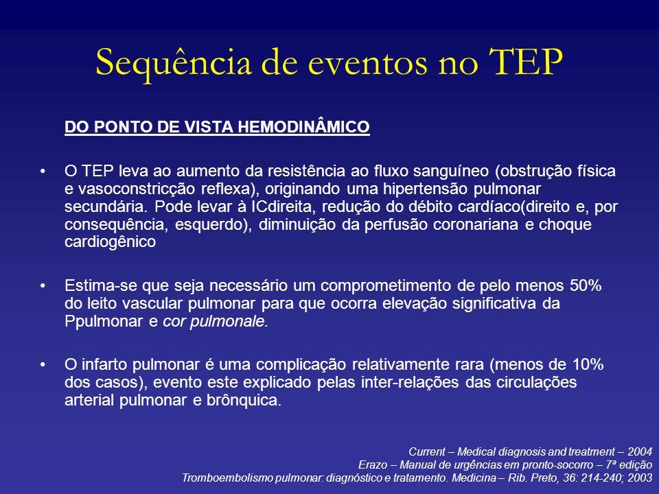 Avaliação de MMII US de MMII: Útil para o diagnóstico de TVP em grandes veias VENOGRAFIA: É o exame padrão-ouro, porém invasivo, para o diagnóstico de TVP.