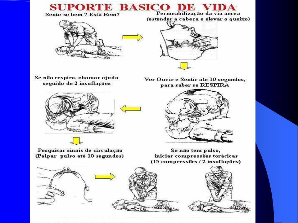 O suporte básico de vida - BLS 1. Constatar ausência de reação (nível de consciência) 2. Solicitar ajuda (contato precoce) 3. Colocar a vítima em Decú
