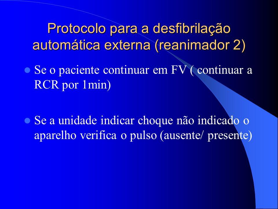 Protocolo para a desfibrilação automática externa (reanimador 2) Ativar o analisador A unidade indica que o choque está indicado e ordena afaste-se De