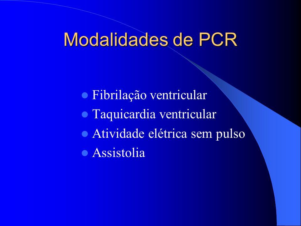 Parada cardio-respiratória É a mais grave forma de choque cardiogênico e também o exemplo mais extremo de insuficiência no transporte de oxigênio.
