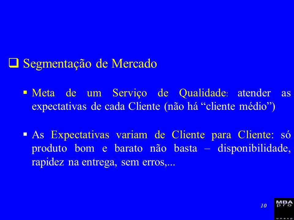 10 Segmentação de Mercado Meta de um Serviço de Qualidade : atender as expectativas de cada Cliente (não há cliente médio) As Expectativas variam de C