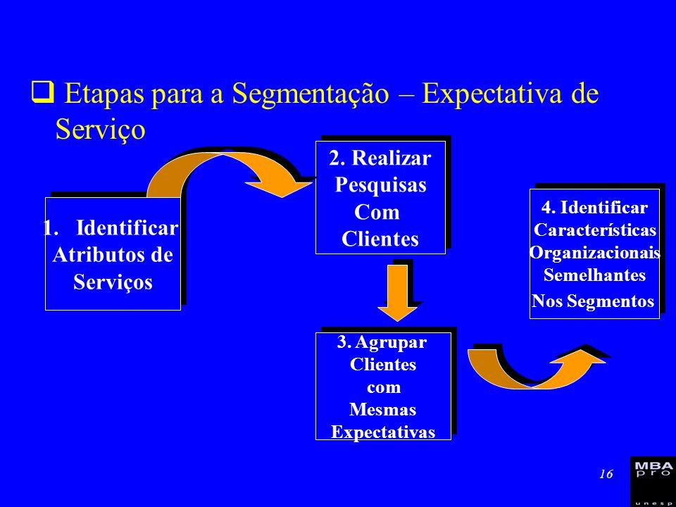 16 Etapas para a Segmentação – Expectativa de Serviço 1.IdentificarIdentificar Atributos de Serviços 1.IdentificarIdentificar Atributos de Serviços 2.