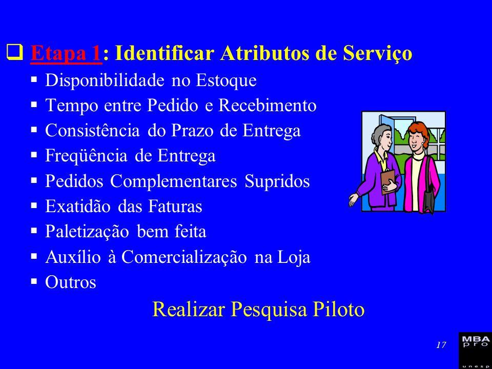 17 Etapa 1: Identificar Atributos de ServiçoEtapa 1 Disponibilidade no Estoque Tempo entre Pedido e Recebimento Consistência do Prazo de Entrega Freqü