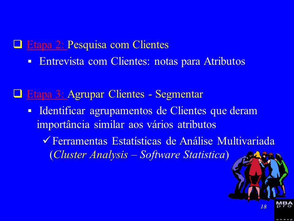 18 Etapa 2: Pesquisa com ClientesEtapa 2: Entrevista com Clientes: notas para Atributos Etapa 3: Agrupar Clientes - SegmentarEtapa 3: Identificar agru