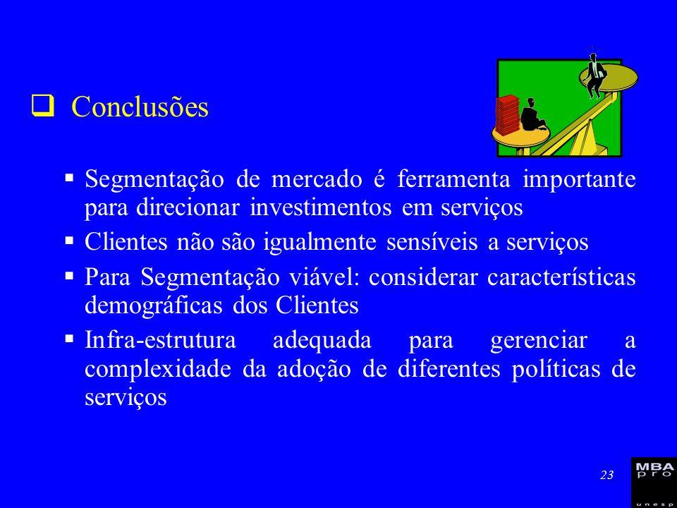 23 Conclusões Segmentação de mercado é ferramenta importante para direcionar investimentos em serviços Clientes não são igualmente sensíveis a serviço