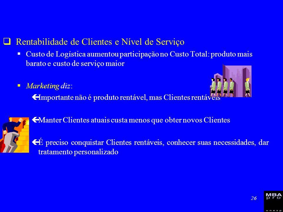 26 Rentabilidade de Clientes e Nível de Serviço Custo de Logística aumentou participação no Custo Total: produto mais barato e custo de serviço maior