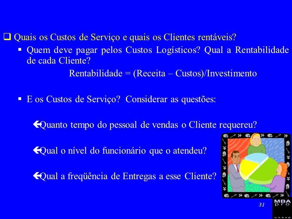 31 Quais os Custos de Serviço e quais os Clientes rentáveis? Quem deve pagar pelos Custos Logísticos? Qual a Rentabilidade de cada Cliente? Rentabilid