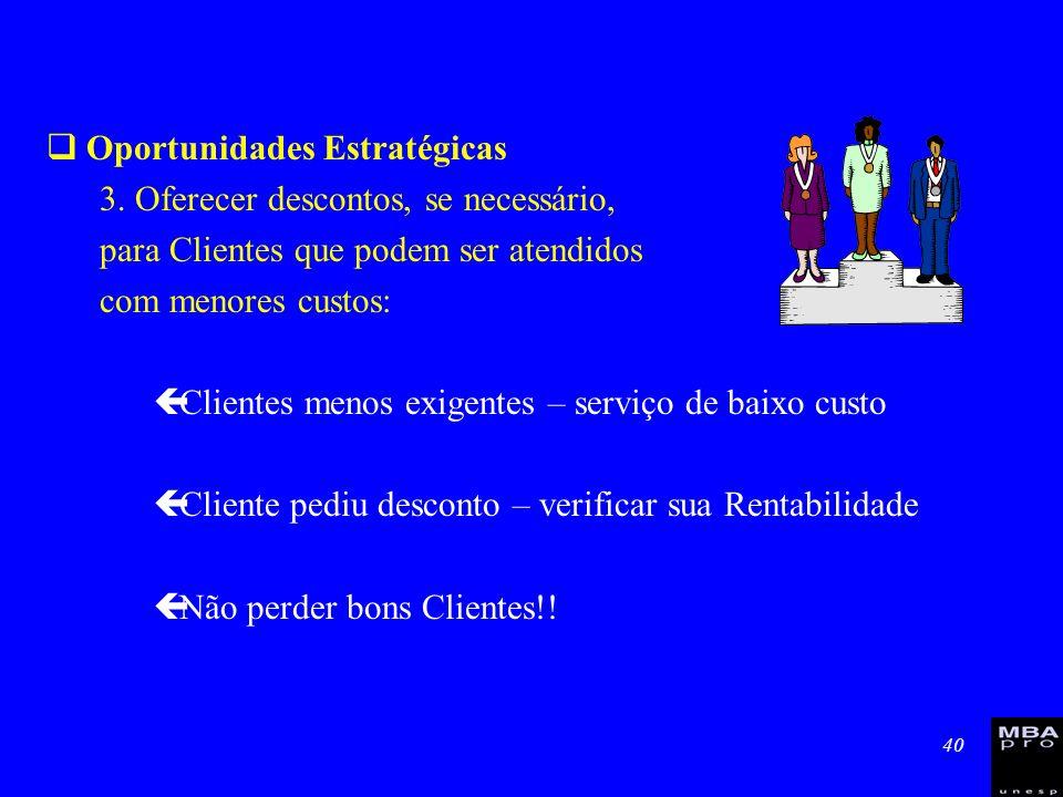 40 Oportunidades Estratégicas 3. Oferecer descontos, se necessário, para Clientes que podem ser atendidos com menores custos: çClientes menos exigente