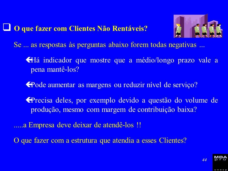 44 O que fazer com Clientes Não Rentáveis? Se... as respostas às perguntas abaixo forem todas negativas... çHá indicador que mostre que a médio/longo