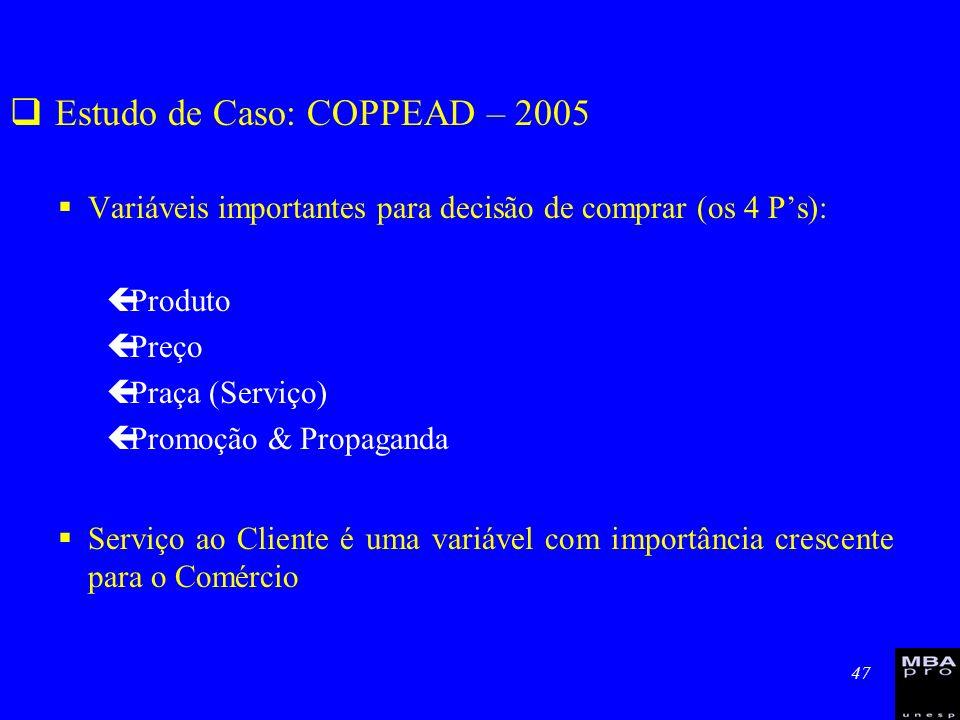 47 Estudo de Caso: COPPEAD – 2005 Variáveis importantes para decisão de comprar (os 4 Ps): çProduto çPreço çPraça (Serviço) çPromoção & Propaganda Ser
