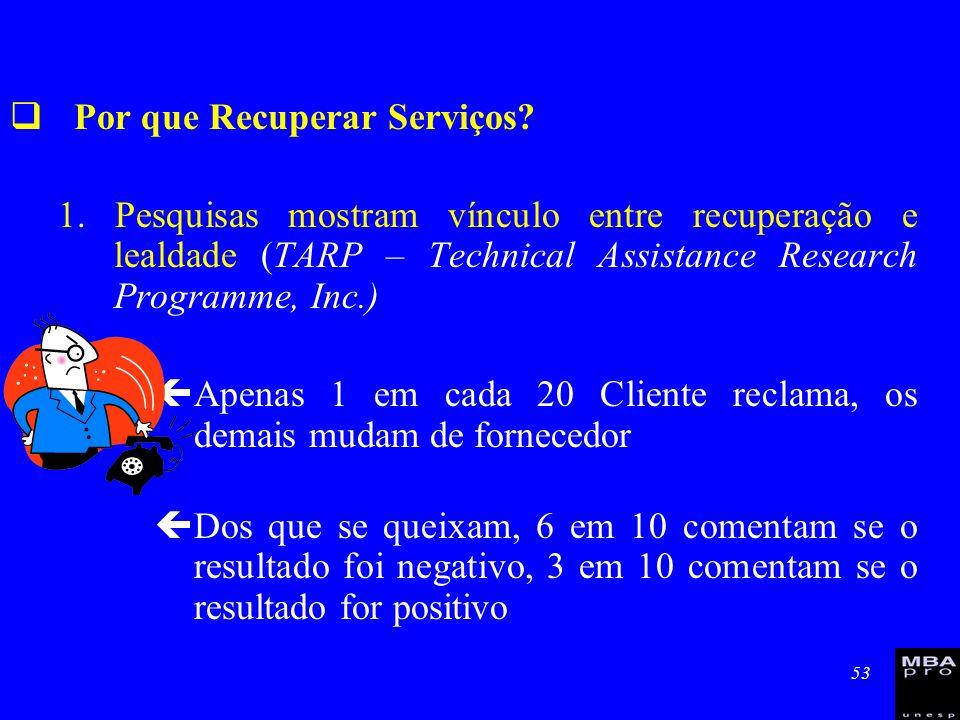 53 Por que Recuperar Serviços? 1. Pesquisas mostram vínculo entre recuperação e lealdade (TARP – Technical Assistance Research Programme, Inc.) çApena