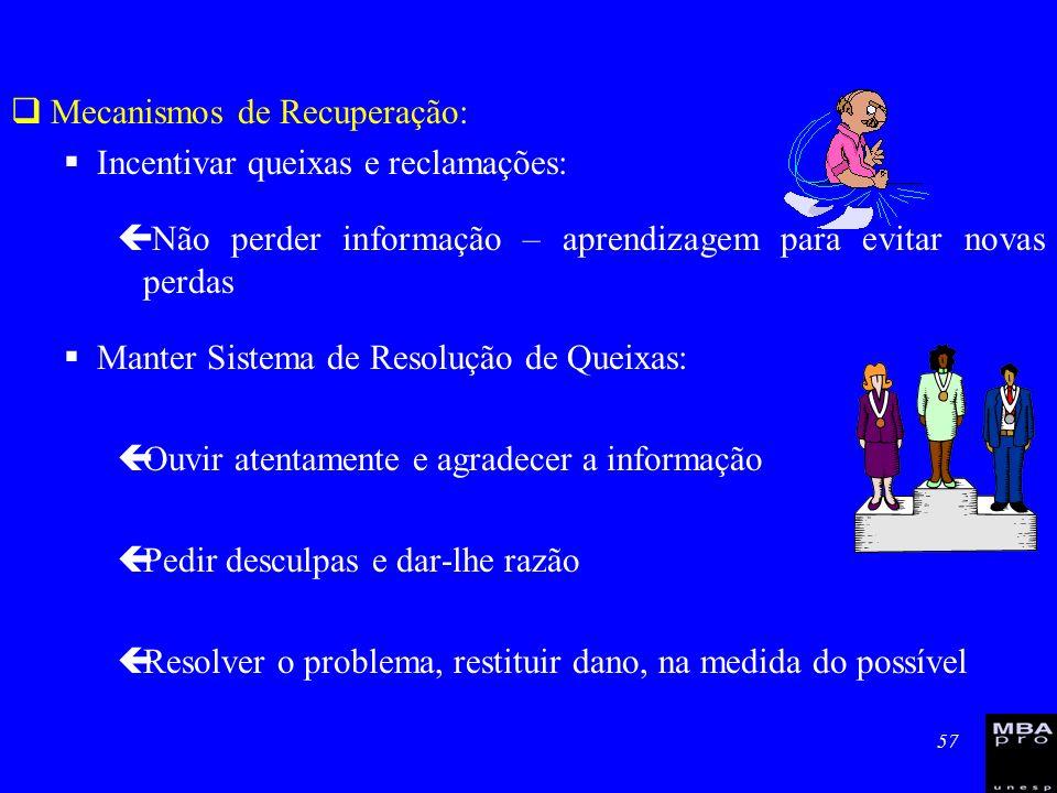 57 Mecanismos de Recuperação: Incentivar queixas e reclamações: ç Não perder informação – aprendizagem para evitar novas perdas Manter Sistema de Reso