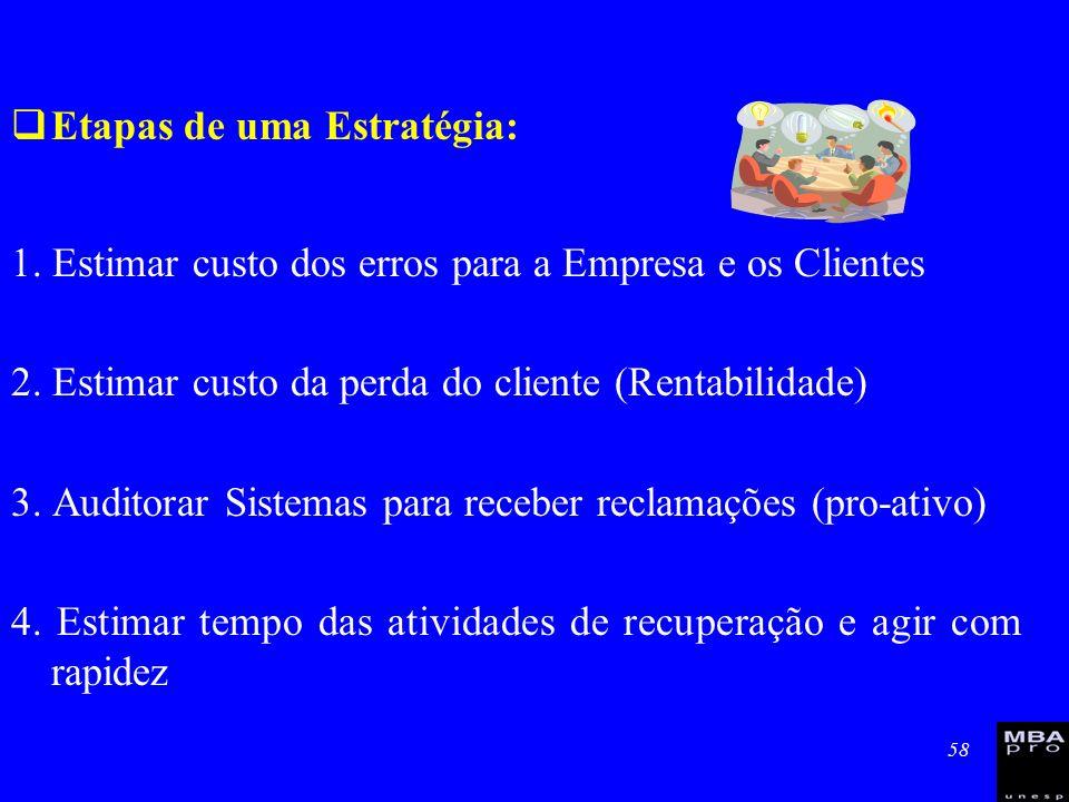 58 Etapas de uma Estratégia: 1. Estimar custo dos erros para a Empresa e os Clientes 2. Estimar custo da perda do cliente (Rentabilidade) 3. Auditorar