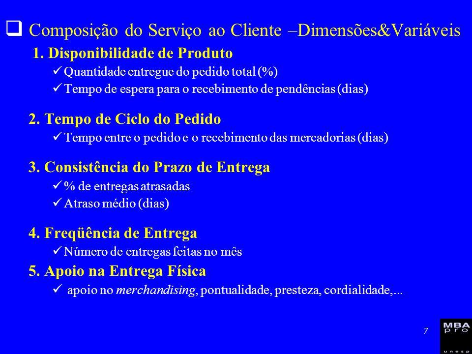 7 Composição do Serviço ao Cliente –Dimensões&Variáveis 1. Disponibilidade de Produto Quantidade entregue do pedido total (%) Tempo de espera para o r
