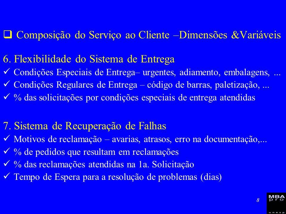 8 Composição do Serviço ao Cliente –Dimensões &Variáveis 6. Flexibilidade do Sistema de Entrega Condições Especiais de Entrega– urgentes, adiamento, e