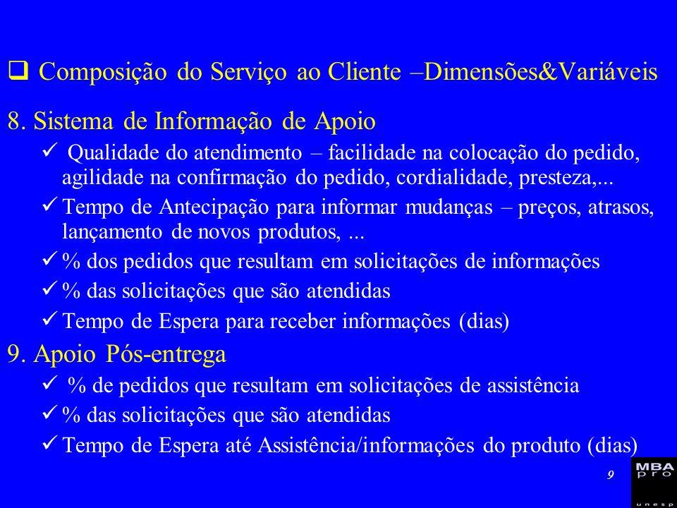 9 Composição do Serviço ao Cliente –Dimensões&Variáveis 8. Sistema de Informação de Apoio Qualidade do atendimento – facilidade na colocação do pedido
