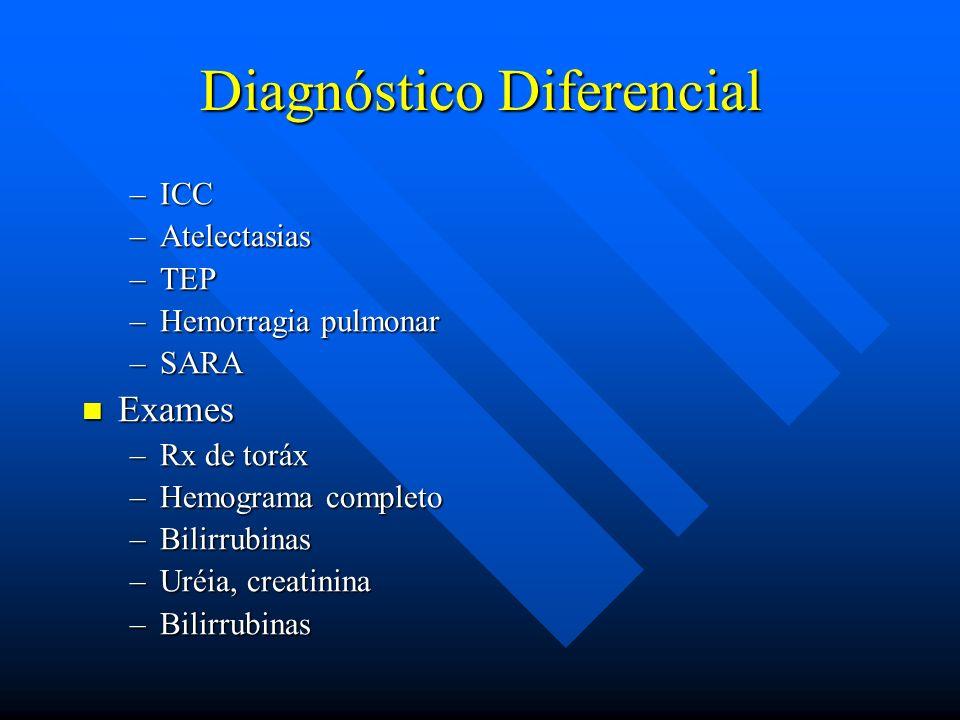 Diagnóstico Diferencial –ICC –Atelectasias –TEP –Hemorragia pulmonar –SARA Exames Exames –Rx de toráx –Hemograma completo –Bilirrubinas –Uréia, creati