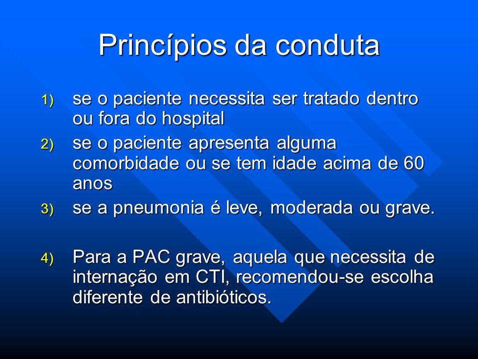 Princípios da conduta 1) se o paciente necessita ser tratado dentro ou fora do hospital 2) se o paciente apresenta alguma comorbidade ou se tem idade