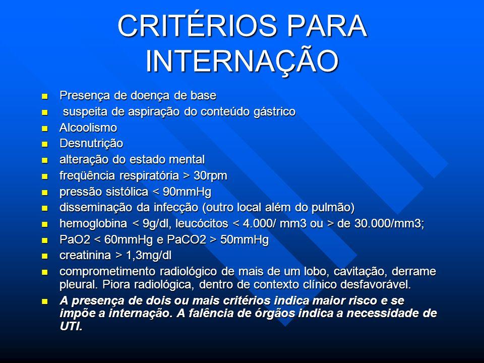 CRITÉRIOS PARA INTERNAÇÃO Presença de doença de base Presença de doença de base suspeita de aspiração do conteúdo gástrico suspeita de aspiração do co
