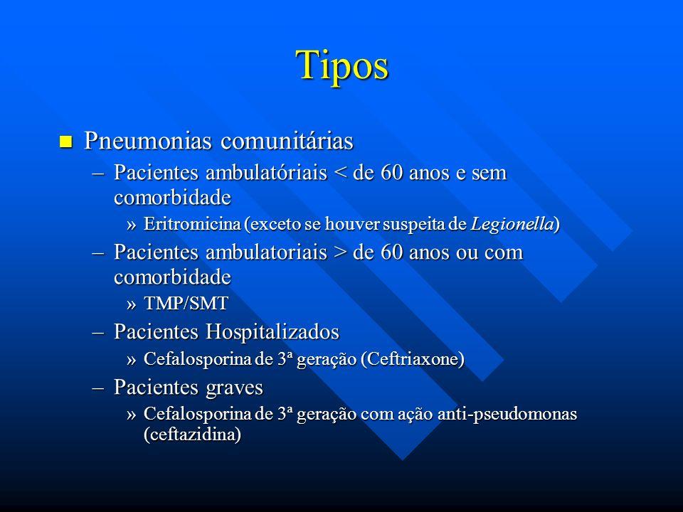 Tipos Pneumonias comunitárias Pneumonias comunitárias –Pacientes ambulatóriais < de 60 anos e sem comorbidade »Eritromicina (exceto se houver suspeita