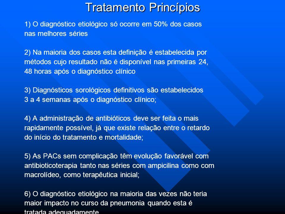 Tratamento Princípios 1) O diagnóstico etiológico só ocorre em 50% dos casos nas melhores séries 2) Na maioria dos casos esta definição é estabelecida
