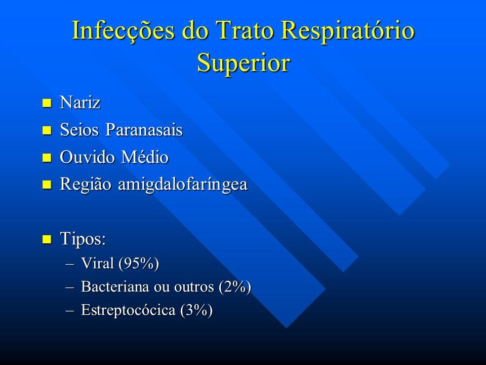 Infecções do Trato Respiratório Superior Nariz Nariz Seios Paranasais Seios Paranasais Ouvido Médio Ouvido Médio Região amigdalofaríngea Região amigda