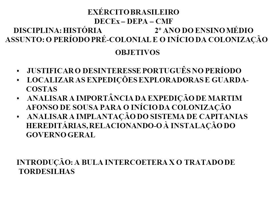 EXÉRCITO BRASILEIRO DECEx – DEPA – CMF DISCIPLINA: HISTÓRIA 2º ANO DO ENSINO MÉDIO ASSUNTO: O PERÍODO PRÉ-COLONIAL E O INÍCIO DA COLONIZAÇÃO OBJETIVOS