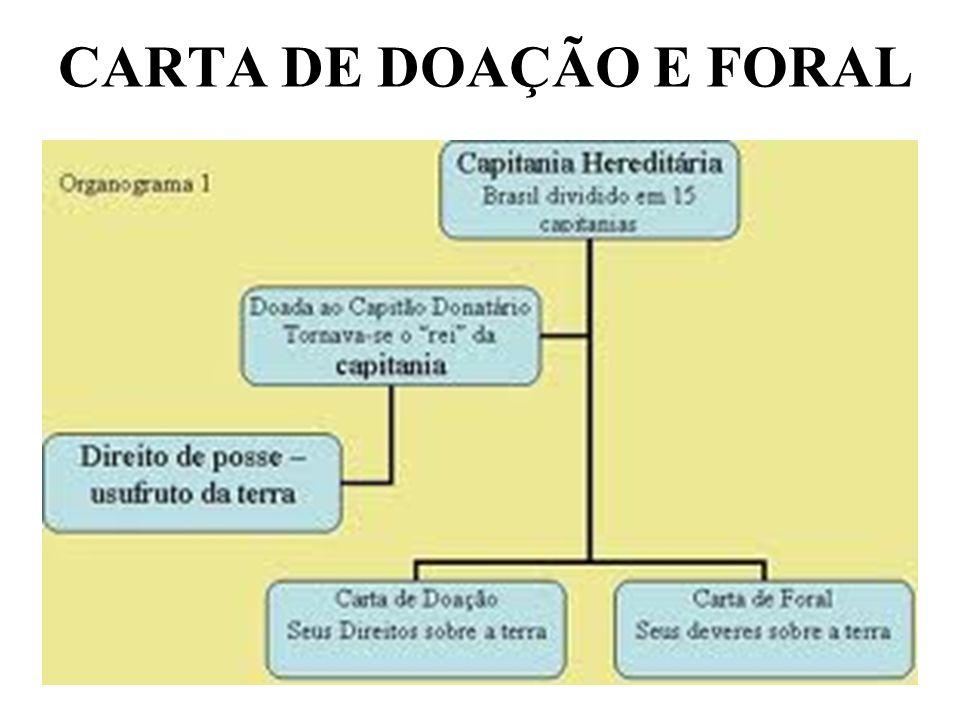 CARTA DE DOAÇÃO E FORAL