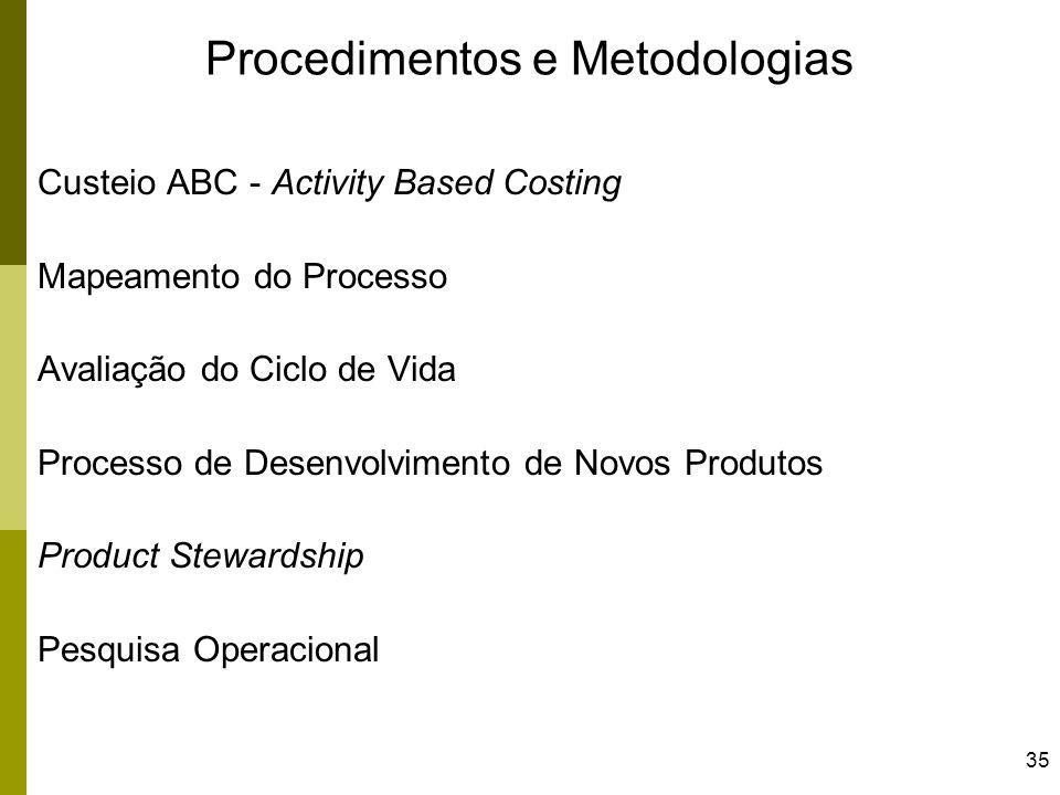35 Procedimentos e Metodologias Custeio ABC - Activity Based Costing Mapeamento do Processo Avaliação do Ciclo de Vida Processo de Desenvolvimento de