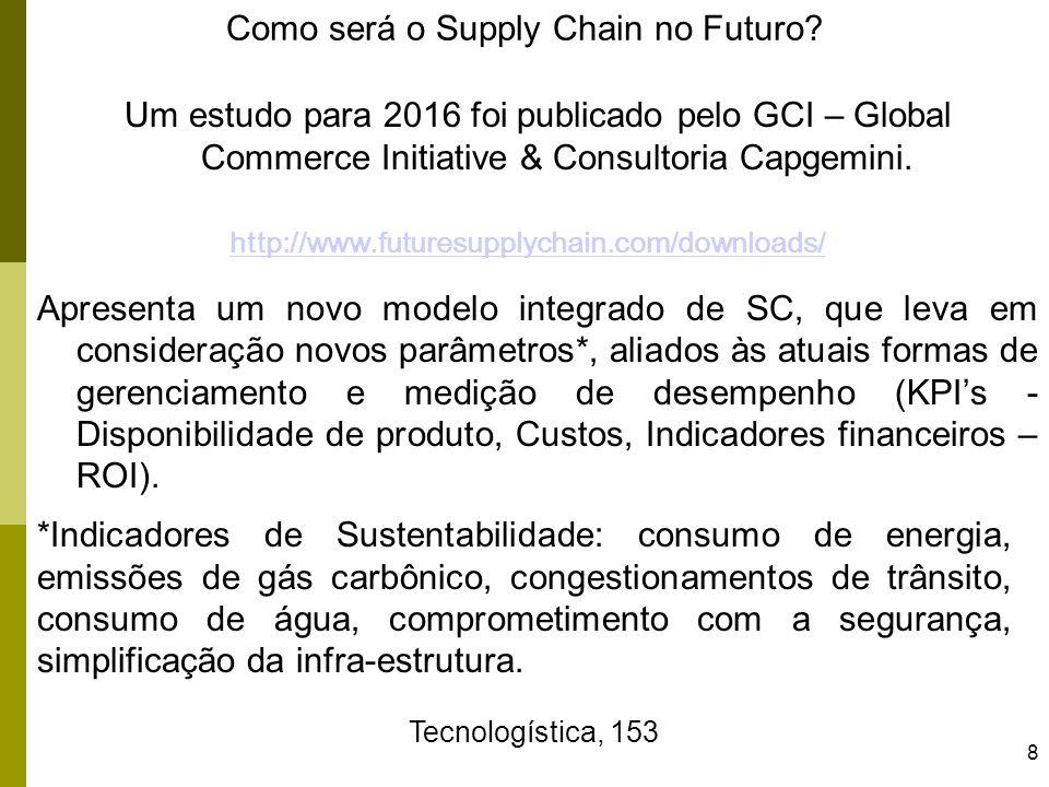 8 Como será o Supply Chain no Futuro? Um estudo para 2016 foi publicado pelo GCI – Global Commerce Initiative & Consultoria Capgemini. Apresenta um no