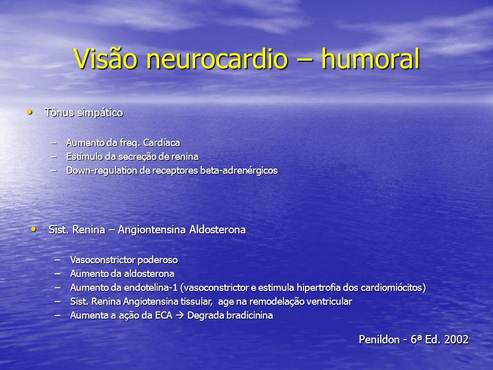 Visão neurocardio – humoral Tônus simpático Tônus simpático –Aumento da freq. Cardíaca –Estímulo da secreção de renina –Down-regulation de receptores