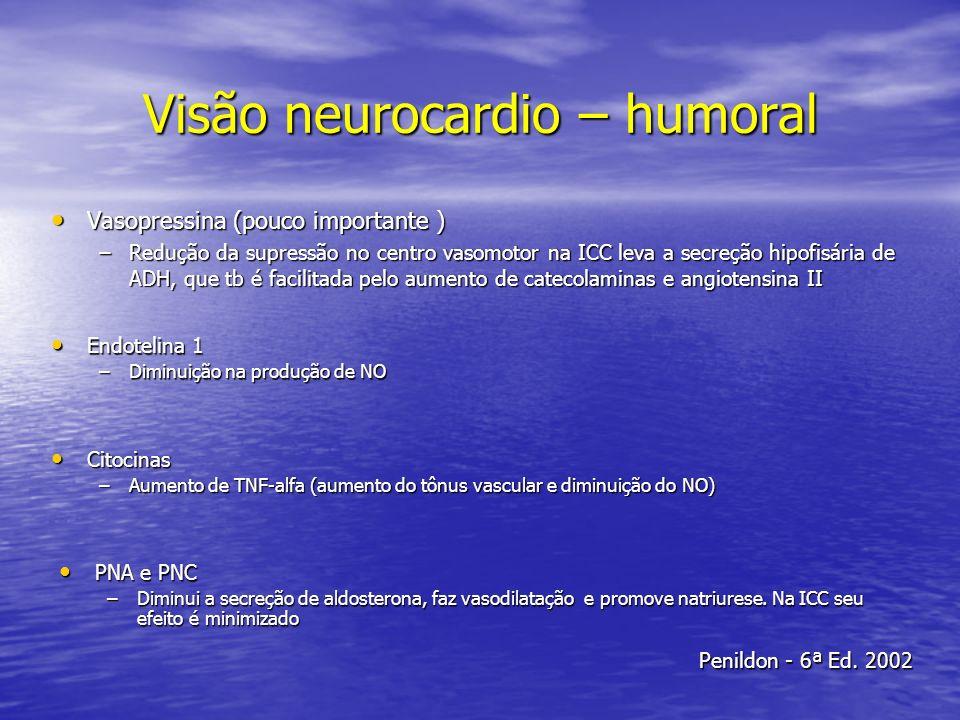 Visão neurocardio – humoral Vasopressina (pouco importante ) Vasopressina (pouco importante ) –Redução da supressão no centro vasomotor na ICC leva a