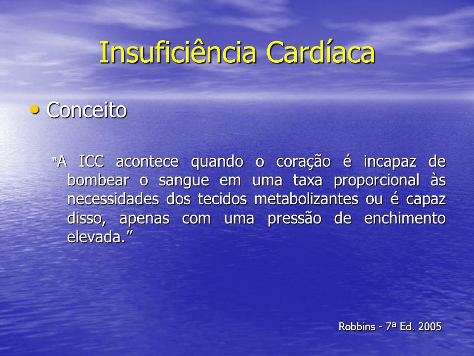 Insuficiência Cardíaca Conceito Conceito A ICC acontece quando o coração é incapaz de bombear o sangue em uma taxa proporcional às necessidades dos te