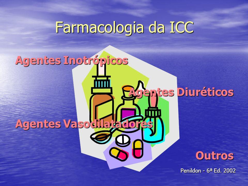 Farmacologia da ICC Agentes Inotrópicos Agentes Diuréticos Agentes Vasodilatadores Outros Penildon - 6ª Ed. 2002