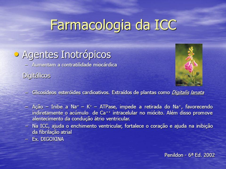 Agentes Inotrópicos Agentes Inotrópicos –Aumentam a contratilidade miocárdica Farmacologia da ICC Digitálicos –Glicosídeos esteróides cardioativos. Ex